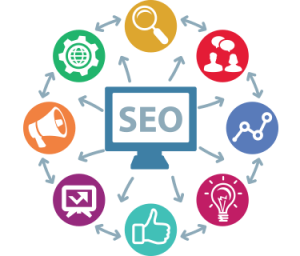 Optimisation du site seo